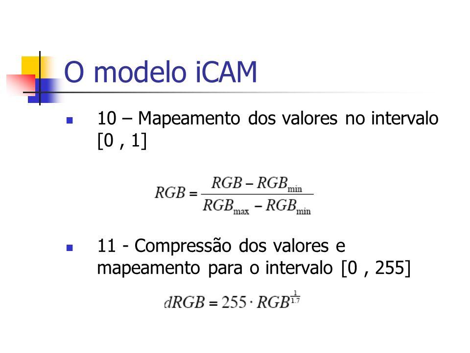 O modelo iCAM 10 – Mapeamento dos valores no intervalo [0 , 1]